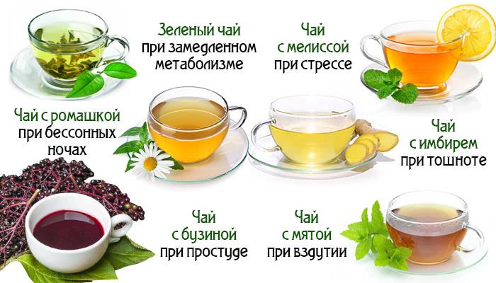 Чай способен на многое! Узнай, как влияют на организм разные виды этого напитка.