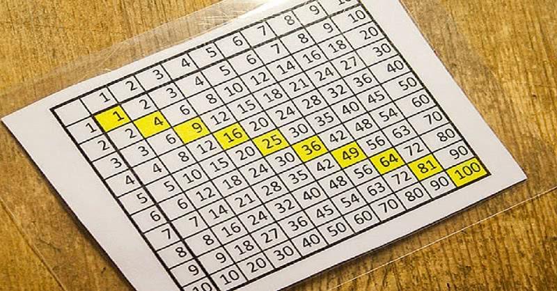 Эта простая хитрость в два счета научит твоих детей умножению! Каникулы не испорчены.