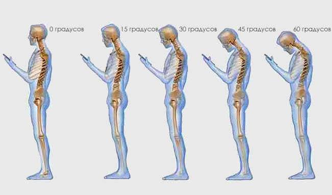 Непоправимый вред мобильного телефона: теперь ты будешь более осторожен!